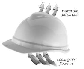 MSA Advance Caps - Vented Hard Hats